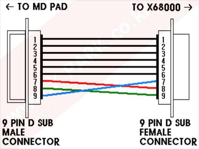 newmd_pad_converter_1.jpg