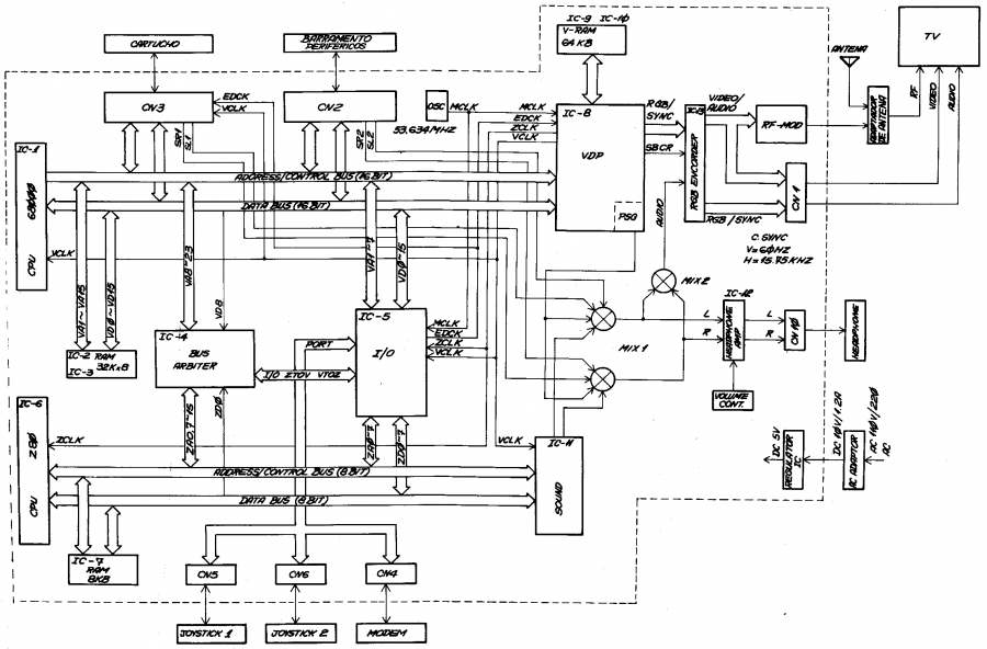 genesis_block_diagram.png