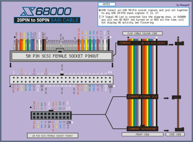 x68000_20pin_to_50pin_sasi_cable_diagram.jpg